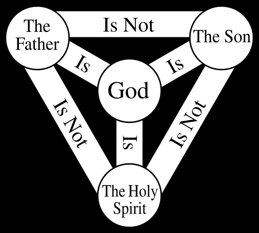 wiring one switch diagram multiple light fixtures one god diagram the trinity monologue